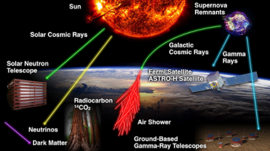JUST IN: New NASA Mission Explores 'Cosmic Rain'